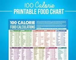 Printable Food Chart Kozen Jasonkellyphoto Co