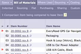Bill Of Materials Examples And Samples For Download Arena