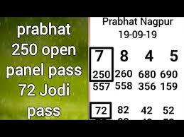 Prabhat Nagpur 250 Open Panel Pass 72 Jodi Pass Congratulations All Daily Free Free Chart