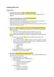 tus notes 1052 detailed learning objectives subject notes studentvip notes