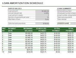 Arm Amortization Schedule Loan Amortization Schedule