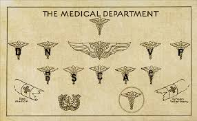 Us Army Patch Chart Brief Overview Of The Medical Department Ww2 Us Medical