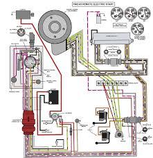 95 evinrude wiring diagram wiring diagrams best hp wiring schematic wiring diagram site typical boat wiring diagram 95 evinrude wiring diagram