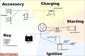ford starter solenoid wiring diagram gimnazijabp me throughout ford starter solenoid wire diagram 4 post solenoid diagram wiring throughout
