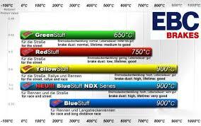 Image Result For Ebc Brake Pads Chart Company Logo Brake