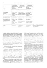 Revision Ofthe Ostracod Genus Celtianealeigt3 An Tricostate