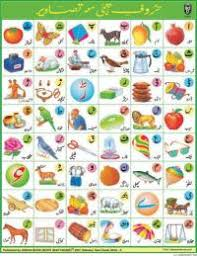 Assamese Flower Chart Assamese Flower Chart Manufacturer Of World Map