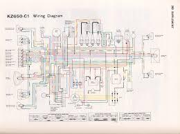 kawasaki z650 wiring harness wiring diagram val kawasaki kz650 wiring harness wiring diagram meta kawasaki z650 wiring harness kawasaki z650 wiring harness