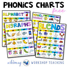 Phonics Strategies And Ideas Whimsy Workshop Teaching