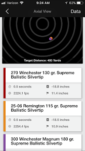 Easy To Use And Super Effective The Winchester Ballistics