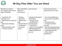 Day Plan Template First 90 Days 30 60 For New Managers Free
