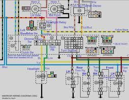 yamaha raider wiring harness wiring diagram yamaha raider wiring harness wiring diagram datayamaha raider wiring diagram schematics wiring diagram f70 yamaha trim