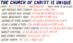 Church Of Christ Plan Of Salvation Chart Sermon Charts Church Of Christ Studies In The Word Of God