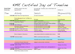 Wedding Day Timeline Template Diy Definitely Going To