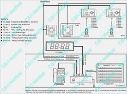 tektone nurse call wiring diagram collection wiring diagram collection TekTone Ir 311E Nurse Call Wiring-Diagram tektone nurse call wiring diagram jeron inter wiring diagram elegant famous nurse call wiring diagram
