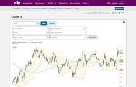 Quotes Chart Trade History Settings App Market Research Investing Tools Quotes Charts Research