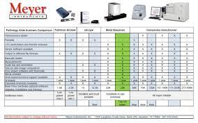 Digital Slide Scanner Comparison Chart Meyer Instruments Inc