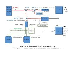 verizon fios internet wiring diagram verizon image two issues chat verizon and netflix verizon fios community on verizon fios internet wiring diagram