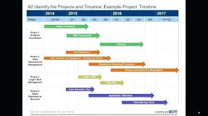 High Level Project Timeline Template Schedule Plan In Excel