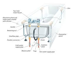 colorful how to install a bathtub faucet model faucet s