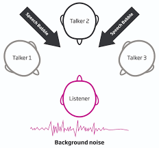 Speech In Noise Test Results For Oticon Opn Hearing Review