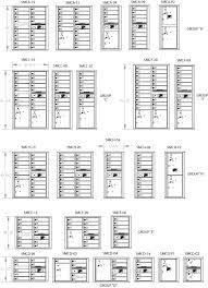 mailbox dimensions. 4C Sizes Mailbox Dimensions L