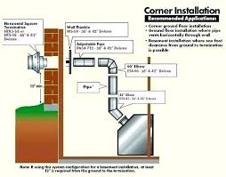 installing gas fireplace insert install gas fireplace insert gas fireplace insert cost installing vent free gas