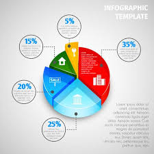 Pie Chart Real Estate Infographic Download Free Vectors