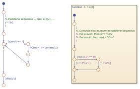 How To Make An If Then Flow Chart Convert Matlab Code Into Stateflow Flow Charts Matlab