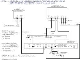 direct tv genie connection diagram wiring michaelhannan co directv genie wiring schematic direct tv diagram awesome 8 best great directv genie connection diagram direct tv wiring