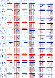 Guitar Chord Combinations Chart Guitar Chord Progressions Chart Accomplice Music