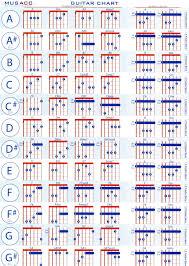 Guitar Chord Progression Chart Guitar Chord Progressions Chart Accomplice Music