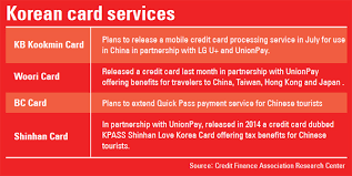 The report also highlights an. Card Companies Look To Charge Into China