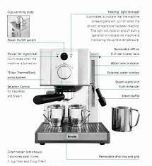 This maker comes with a permanent filter and has a small footprint on a kitchen counter. Barista Coffee Machine Parts Names Barista Coffee Machine Coffee Machine Parts Pod Coffee Machine