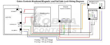 access control wiring diagrams gallery wiring diagram door access control system wiring diagram access control wiring diagrams download door access control system wiring diagram 17 n