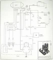 golf cart starter generator wiring diagram awesome yamaha g1 gas golf cart starter generator wiring diagram awesome yamaha g1 gas wiring diagram beautiful amazon new yamaha