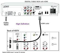 system diagram likewise direct tv hdmi cables hook up diagram hd direct tv hdmi connections wiring diagram wiring diagrams system diagram likewise direct tv hdmi cables hook up diagram