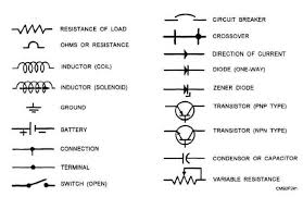 automotive electrical wiring diagrams symbols wiring diagram wiring diagram symbols aviation the