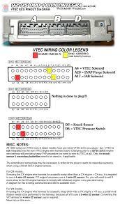95 honda civic ecu wiring diagram circuit wiring and diagram hub \u2022 1992 Honda Civic Wiring Diagram at 95 Civic Ignition Switch Wiring Diagram