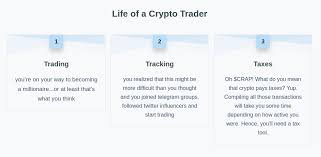 If you got unemployment in 2012 you do have to file taxes if you didn't have the taxes taken out of the unemployment you received. Best Crypto Tax Software 2021 Top 5 Bitcoin Tax Calculators Prevent Audits Coinmonks