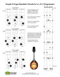Free Mandolin Chord Chart Pdf Free Pdf Guitar Mandolin And Ukulele Chord And Music