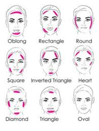 how to apply bronzer according to your face shape