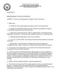 31 Printable Army Memorandum Template Forms Fillable