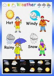 Seasons Chart Kindergarten Seasons Chart For Kids Www Bedowntowndaytona Com