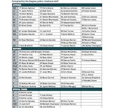 Bears Depth Chart 2016 Eagles Release First Edition Of 2016 Depth Chart Nbc