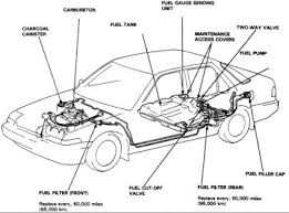 honda ridgeline fuel filter wiring diagram sample honda fuel filter location wiring diagram basic honda ridgeline fuel filter