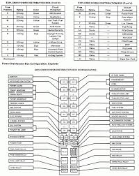 1999 ford ranger xlt fuse box diagram wiring diagrams 1996 ford ranger fuse panel diagram at 1999 Ford Ranger Xlt Fuse Box Diagram
