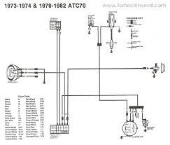 1982 ct70 wiring diagram electrical drawing wiring diagram \u2022 1970 honda trail 70 wiring diagram honda mini trail 70 wiring diagram schematic rh yomelaniejo co 1970 ct70 wiring diagram color colored ct70 wiring diagram