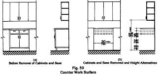 ada bathroom counter height. impressive idea bathroom vanity height ada 36 code nz standard options counter n