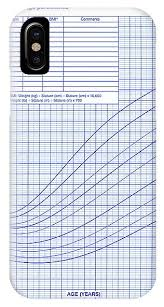 Body Mass Index Chart Iphone X Case